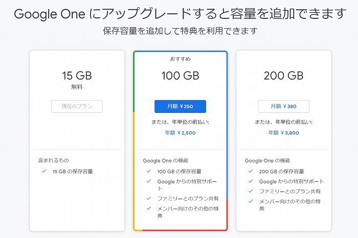 Googleドライブのアップグレードも検討しよう